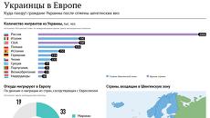 Украинцы в Европе