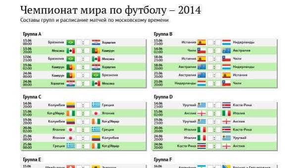 футбол отборочная группа с россией чемпионата мира