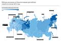 Рейтинг регионов по благосостоянию российских семей по итогам 2013 года