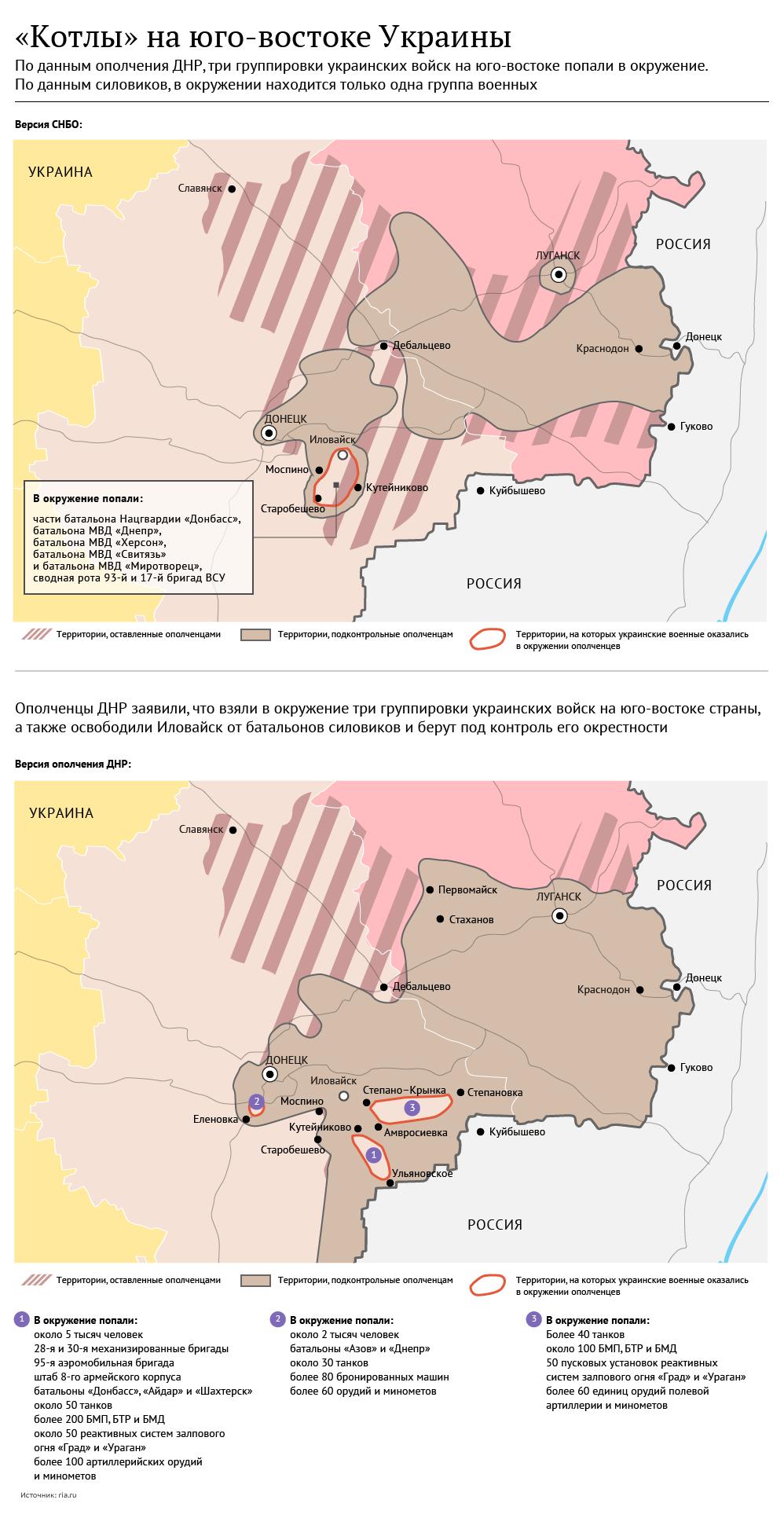 Котлы на юго-востоке Украины