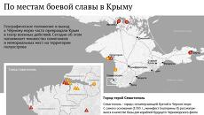 Места боевой славы России в Крыму