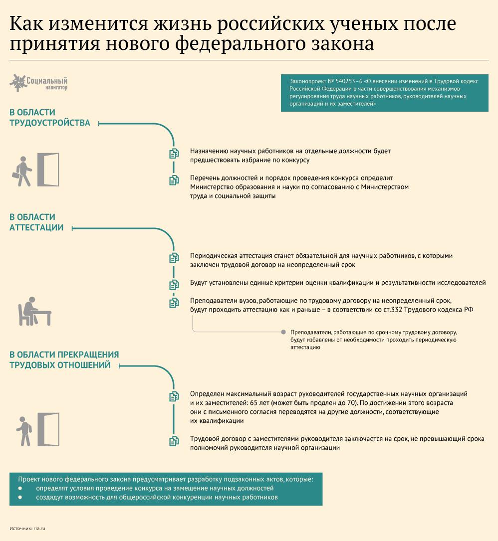 Как изменится жизнь российских ученых после принятия нового закона