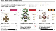 Награды и знаки отличия Первой мировой войны