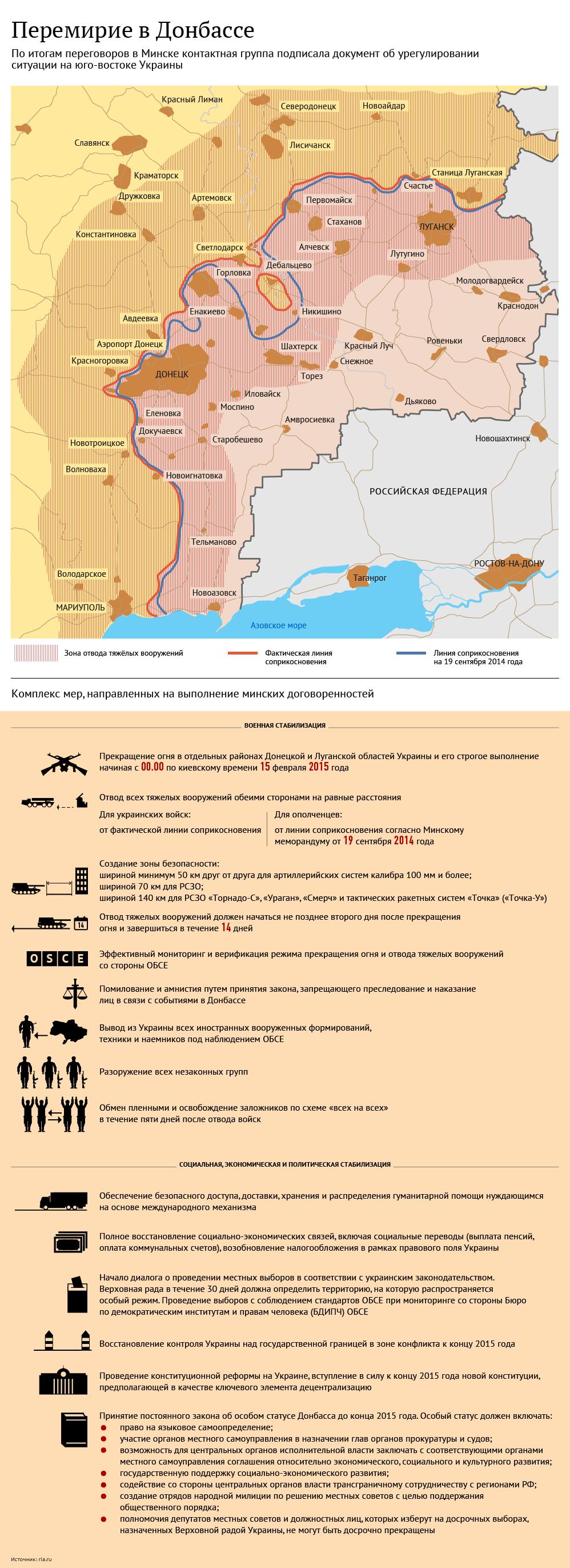 Перемирие в Донбассе