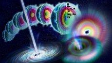 Схема рождения гамма-вспышки