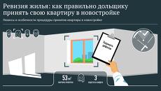Ревизия жилья: как правильно дольщику принять свою квартиру в новостройке