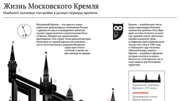 Жизнь Московского Кремля