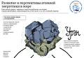Развитие и перспективы атомной энергетики в мире