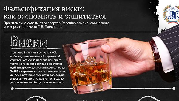 Фальсификация виски: как распознать и защититься