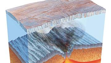 Так выглядела Земля 850 миллионов лет назад