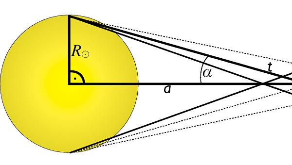 Схема транзитов Земли по диску Солнца и угол зрения, под которым этот феномен будет виден