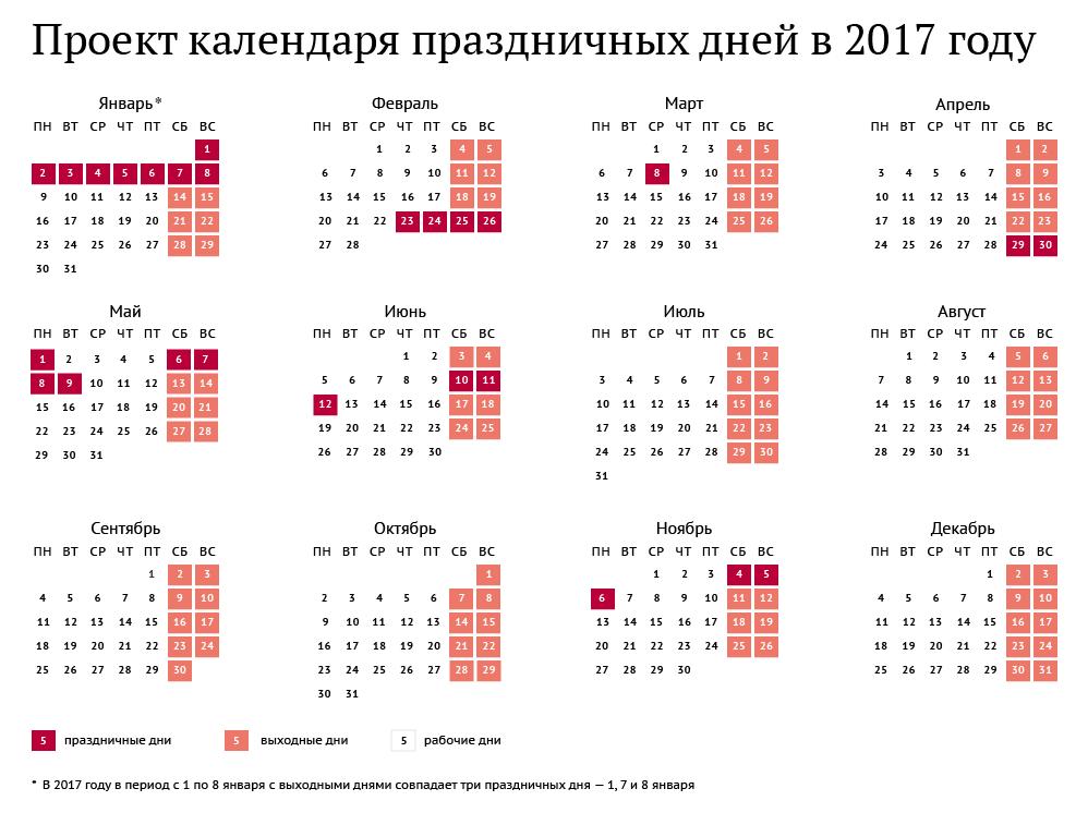Лунный календарь по стрижке волос на июнь 2016 года
