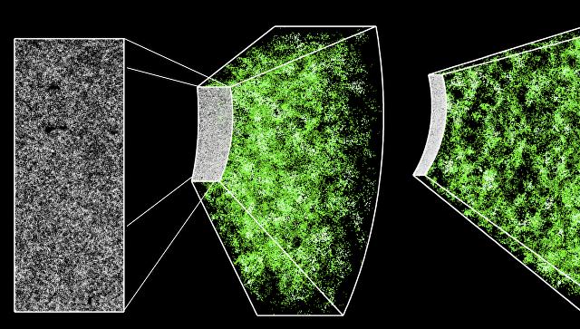 Трехмерная карта галактик, включающая в себя 1,2 миллиона звездных мегаполисов