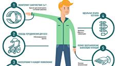 Гаджеты здоровья: как меняют жизнь человека современные разработки