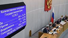 Результаты голосования депутатов Государственной Думы РФ по законопроекту о федеральном бюджете РФ на 2017 год и на плановый период 2018 и 2019 годов. 18 ноября 2016