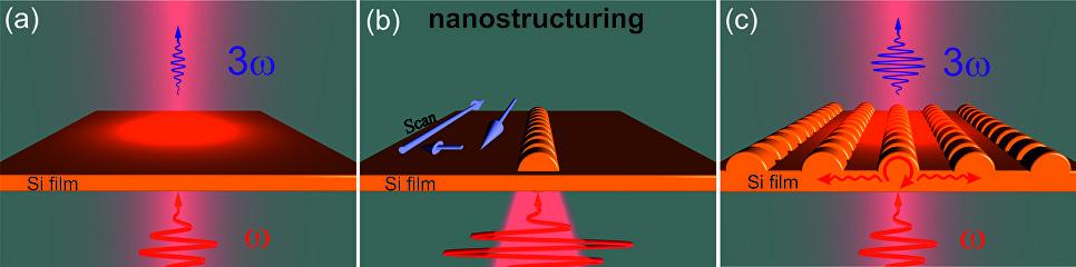 Лазерный прорыв России: уникальная нанопленка превзошла западные аналоги