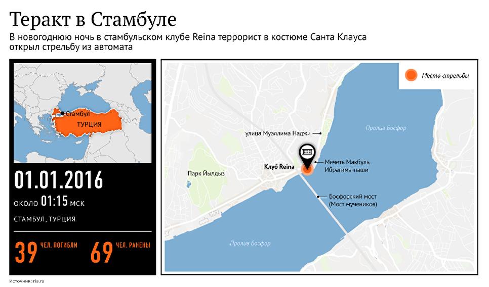В итоге теракта вночном клубе Стамбула погибла россиянка