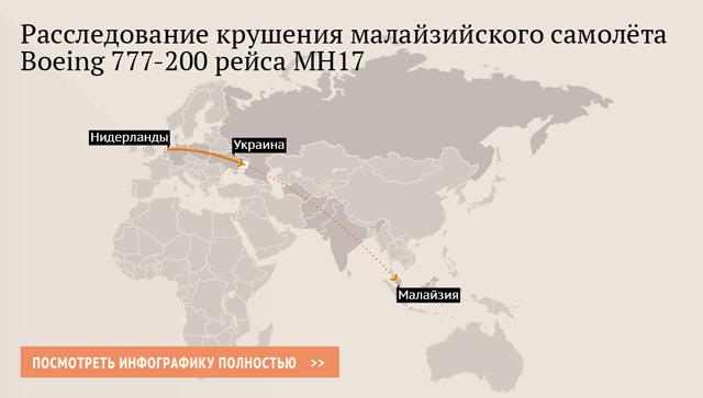 Расследование крушения малайзийского самолёта Boeing 777-200 рейса МН17