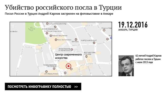 Убийство посла России в Турции