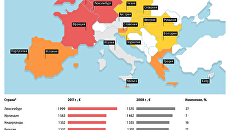 Уровень минимальных зарплат в странах Евросоюза