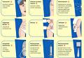 Косметология: как создают красоту