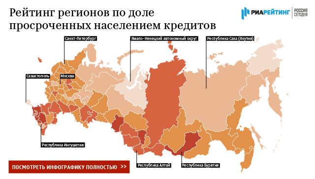 Рейтинг регионов по доле просроченных населением кредитов