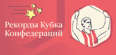 Кубок Конфедераций в цифрах и фактах