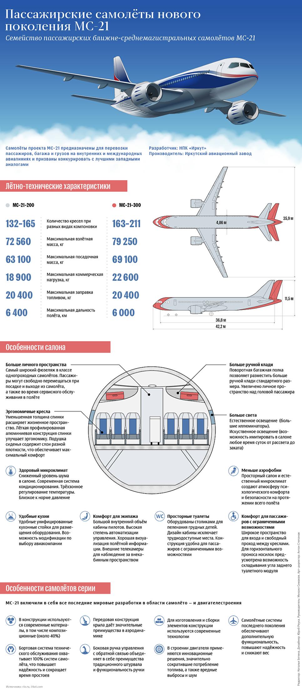 Russian Civil Aviation: News #2 - Page 22 1495600352