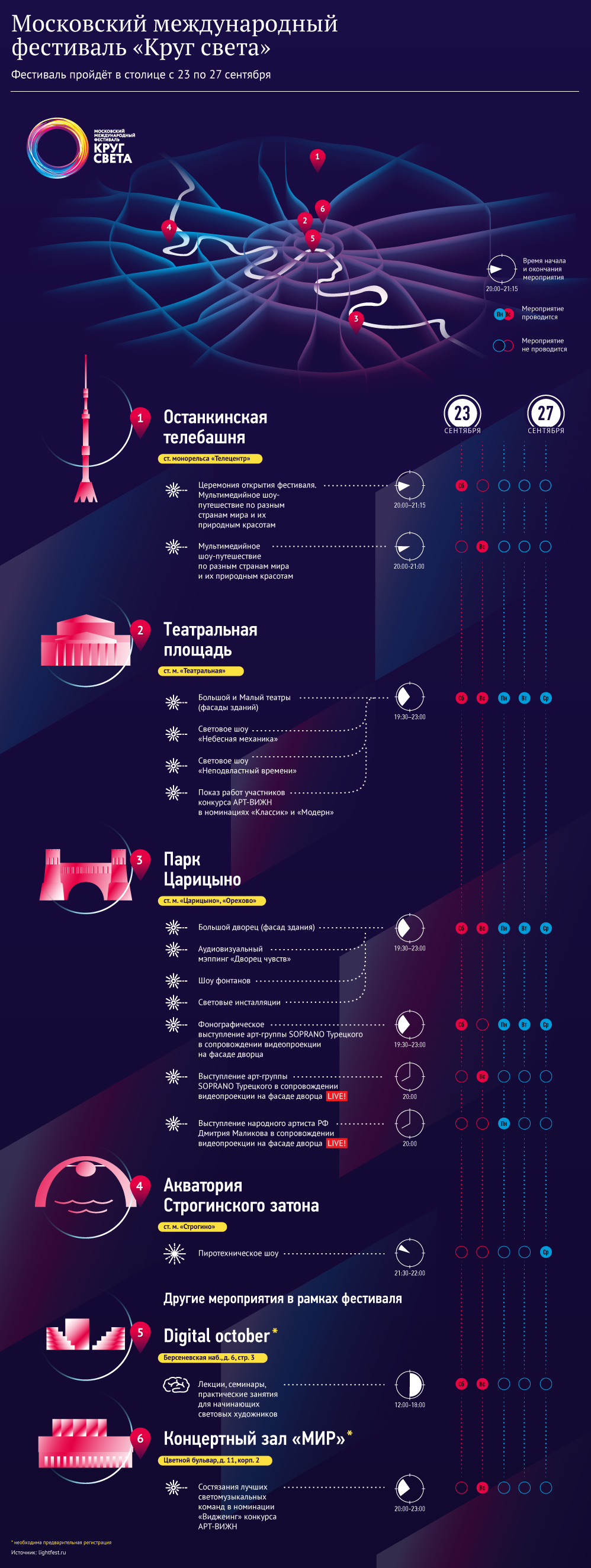 Московский международный фестиваль Круг света