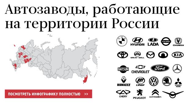 Автозаводы, работающие на территории России