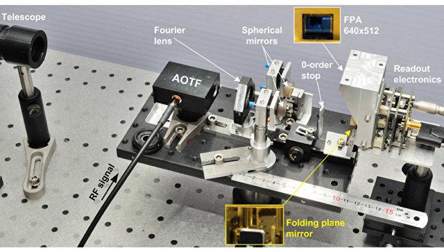 Спектрополяриметр для марсохода Пастер, созданный учеными из России