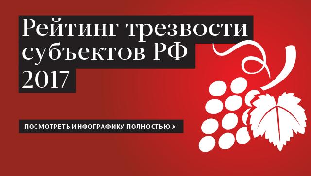 Рейтинг трезвости субъектов РФ — 2017