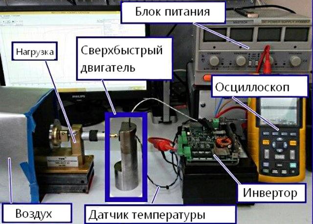 Ученые из России выяснили, как создать рекордно быстрые электродвигатели