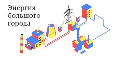 Энергия большого города