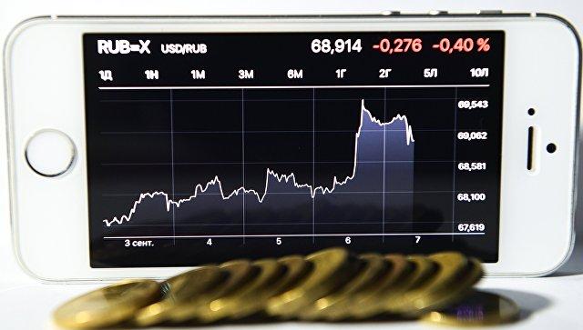 График курса доллара США