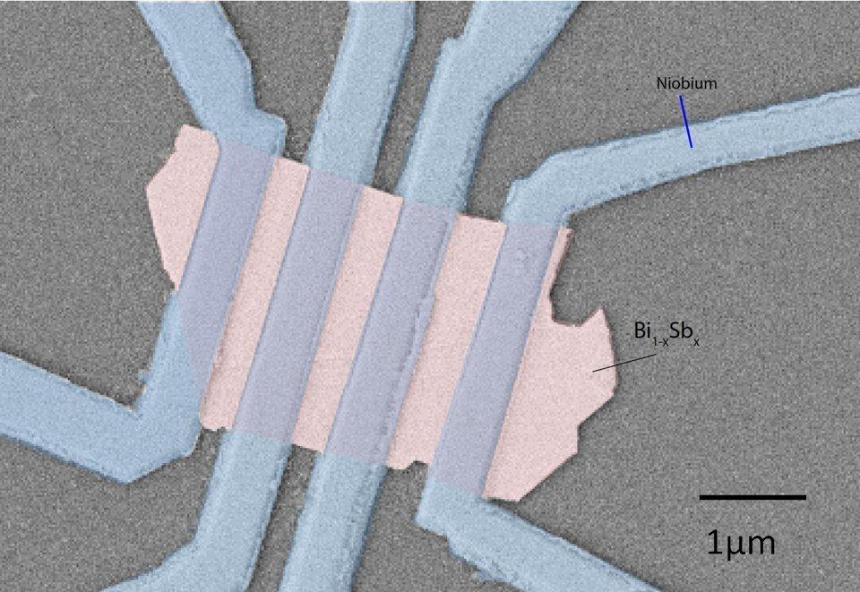 Ученые из МФТИ и Нидерландов открыли новый тип сверхпроводников