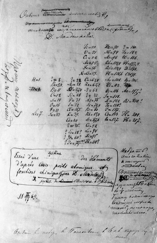 Рукопись периодической таблицы Менделеева