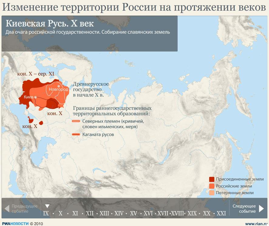 Инфографика Изменение территории России на протяжении веков