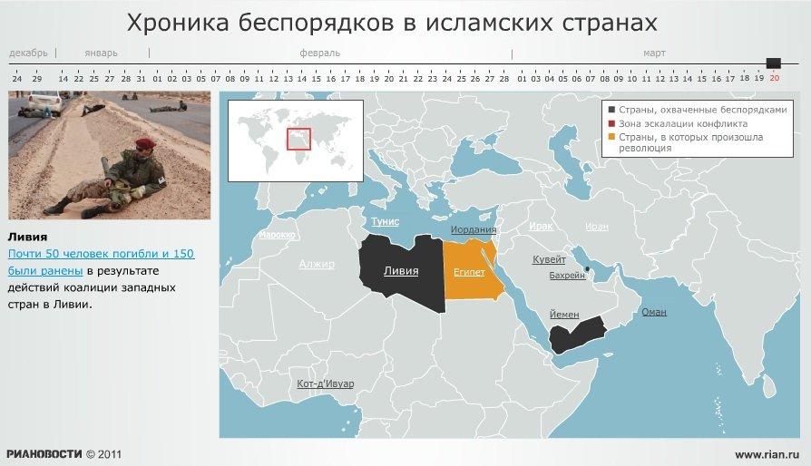 Хроника беспорядков в исламских странах