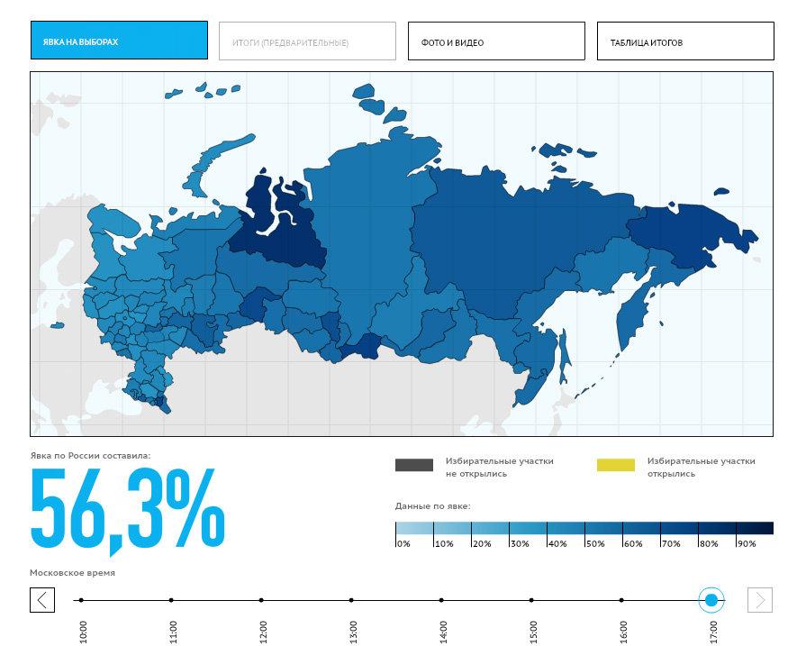 Выборы президента Российской Федерации. Ход голосования. Инфографика