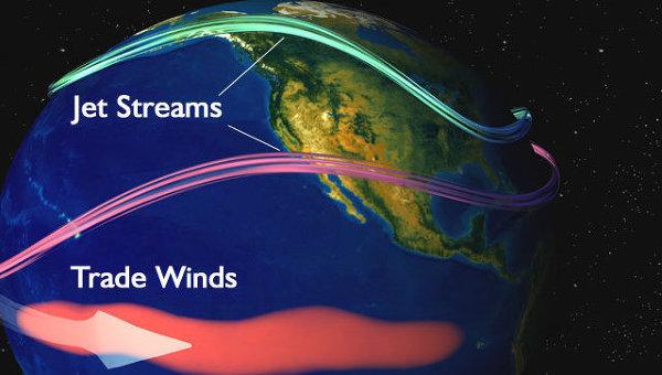 Принцип действия климатического феномена Эль-Ниньо