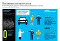 Наказания и штрафы за вождение в нетрезвом виде