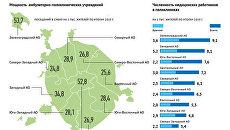 Рейтинг округов Москвы по доступности медицинской помощи