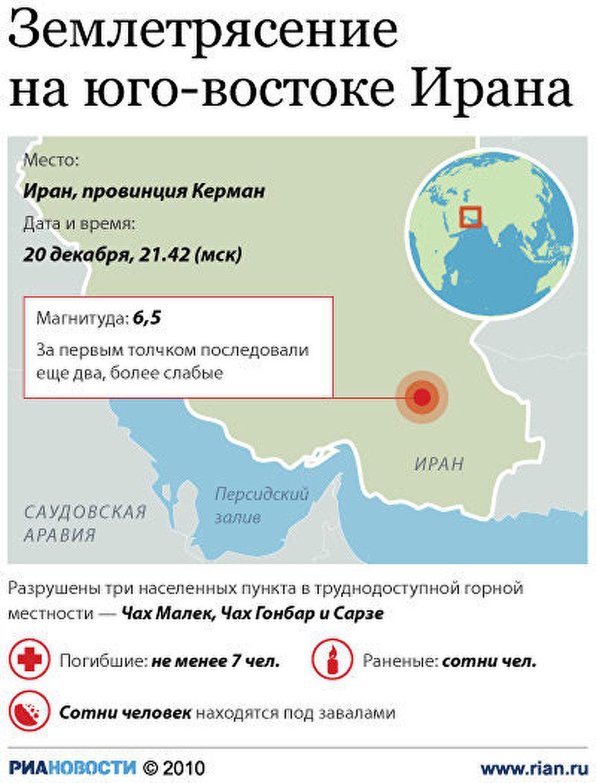Землетрясение на юго-востоке Ирана