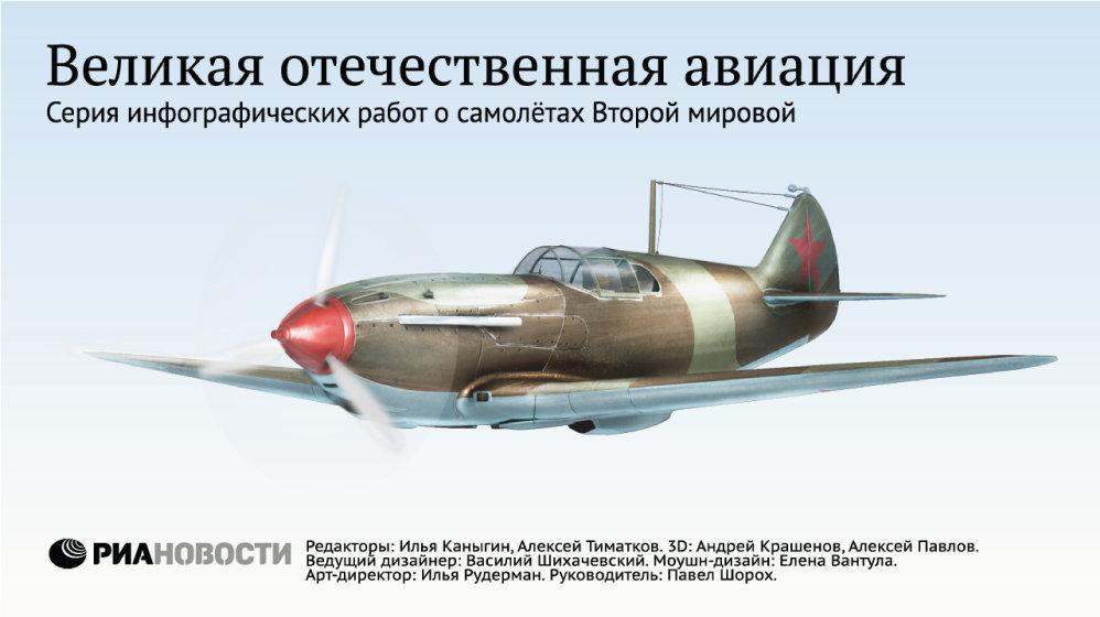 Авиация времен Великой Отечественной войны