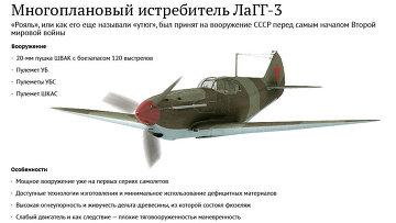 ЛаГГ-3 — истребитель из сосны и фанеры