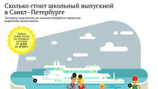 Сколько стоит школьный выпускной в Санкт-Петербурге
