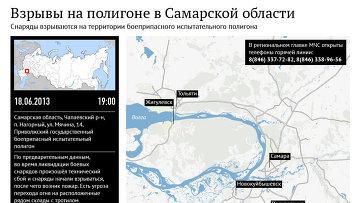 Взрывы на полигоне в Самарской области
