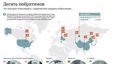 Десять побратимов Новосибирска: от Америки до Японии