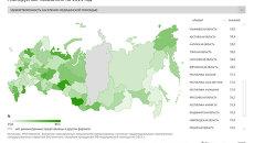 Доступность и качество медицинской помощи в РФ: планируемые показатели на 2013 год